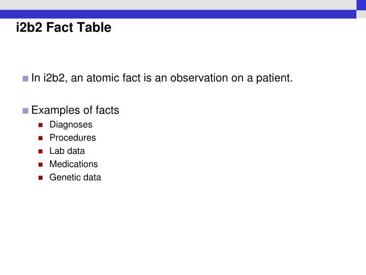 i2b2 Fact Table