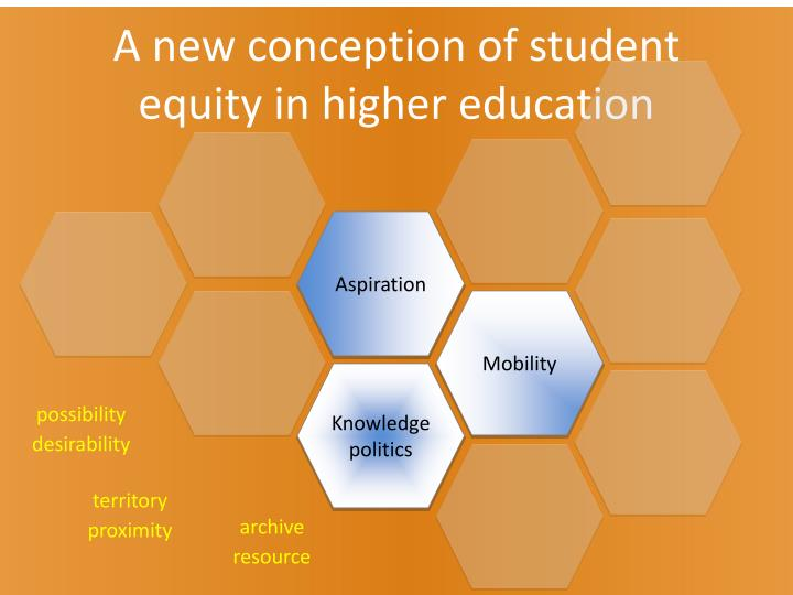 A new conception of student equity in higher education