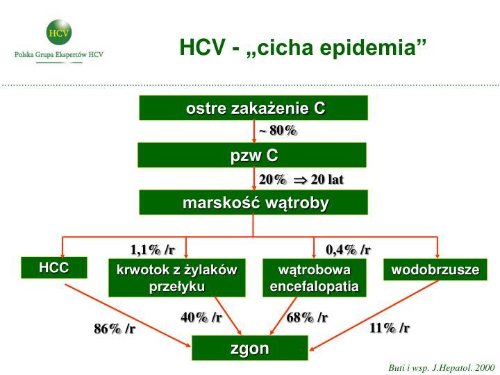 """HCV - """"cicha epidemia"""""""