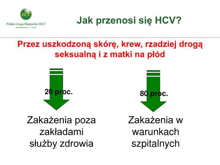 Jak przenosi się HCV?
