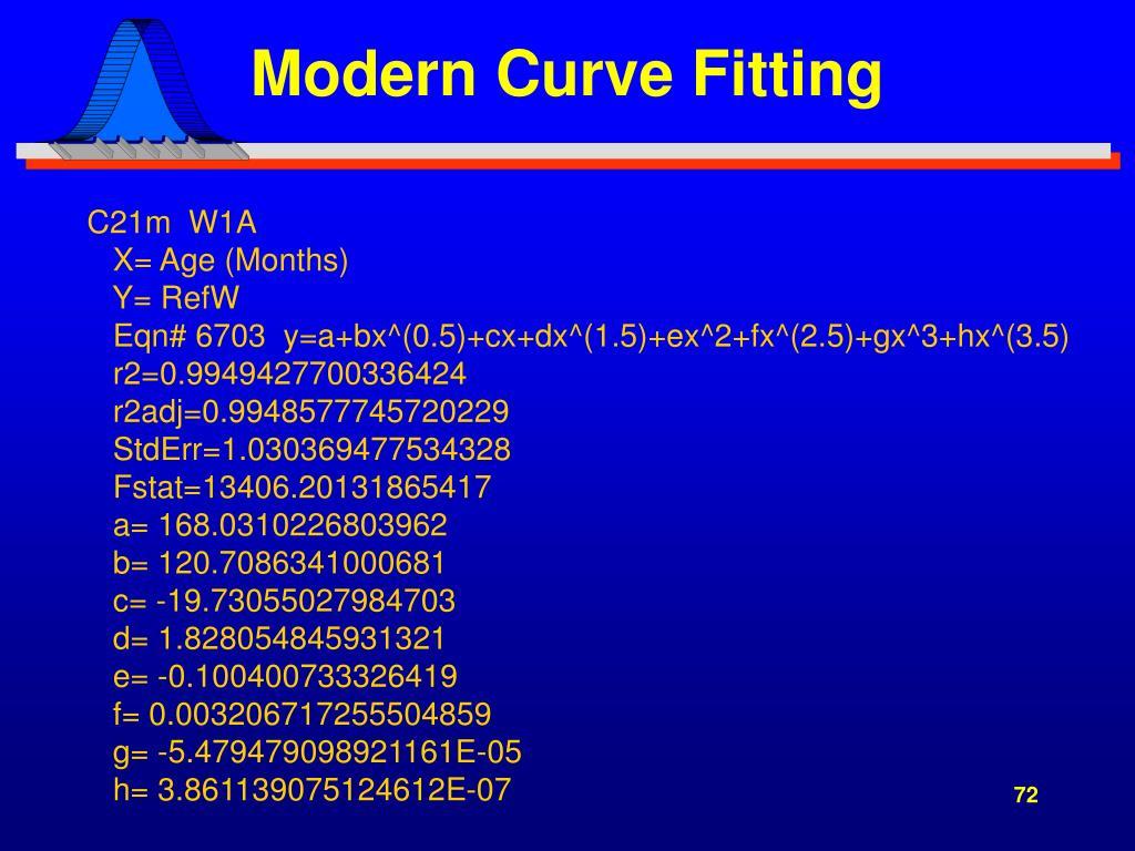 Modern Curve Fitting