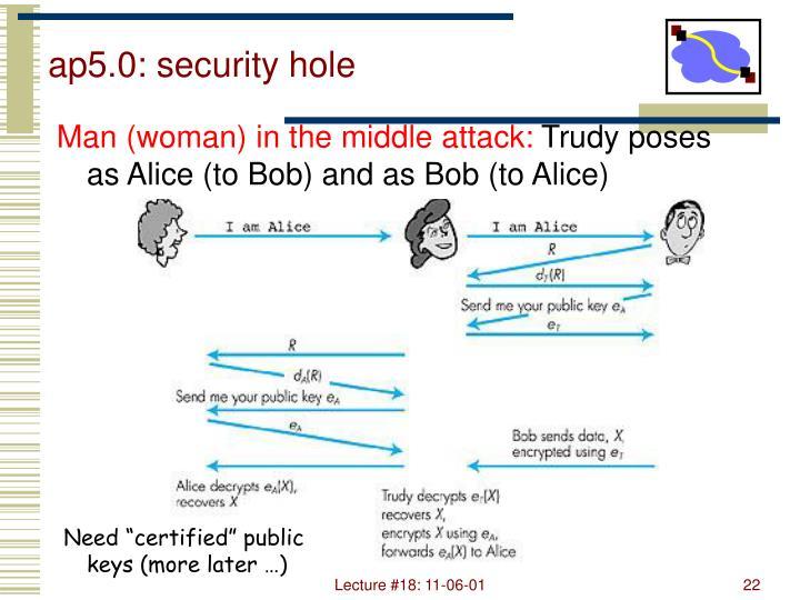 ap5.0: security hole