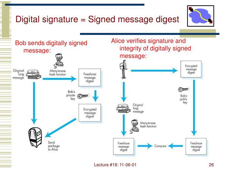 Bob sends digitally signed message: