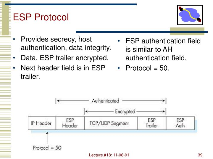 Provides secrecy, host authentication, data integrity.