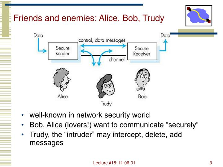 Friends and enemies alice bob trudy