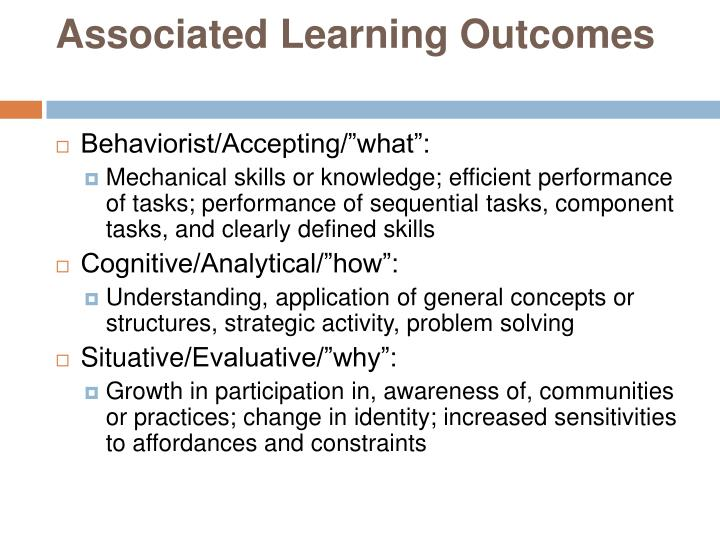 Associated Learning Outcomes