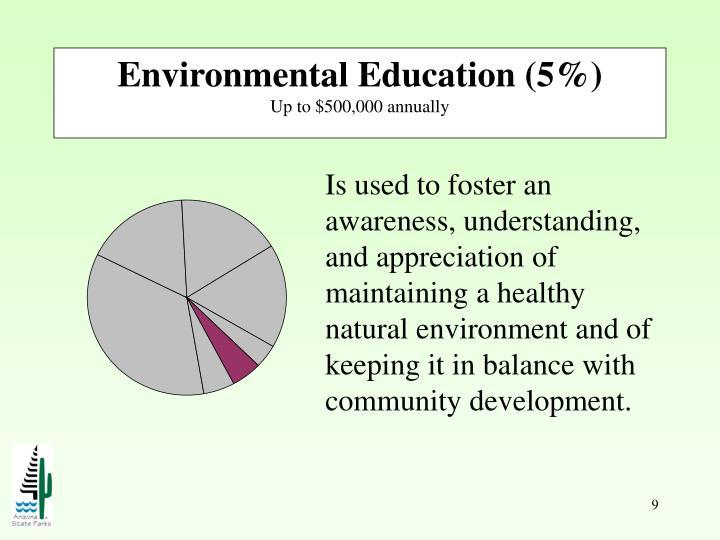 Environmental Education (5%)