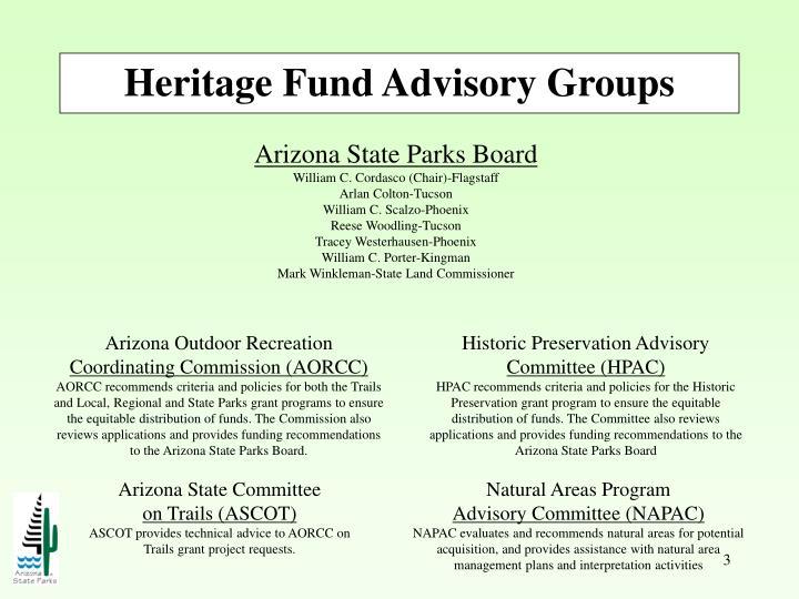 Heritage fund advisory groups