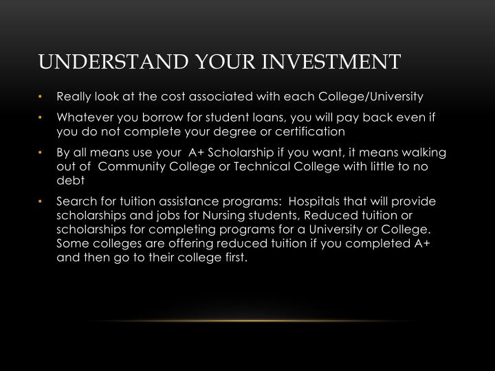Understand your investment