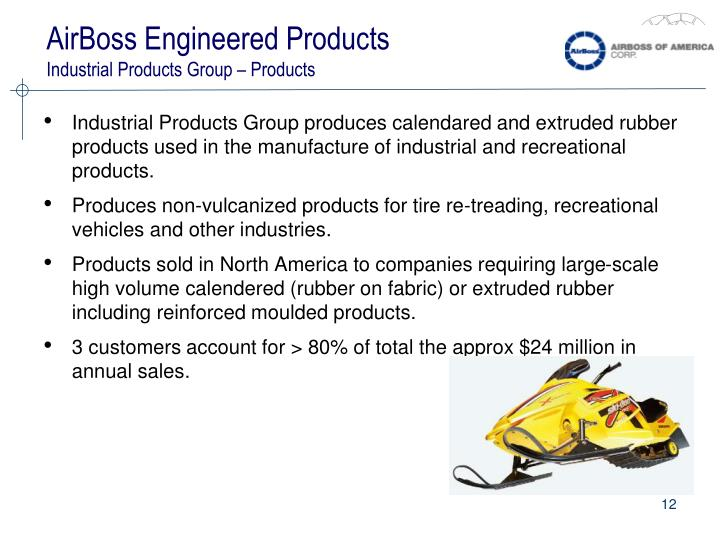 AirBoss Engineered Products