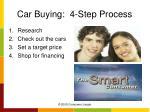 car buying 4 step process