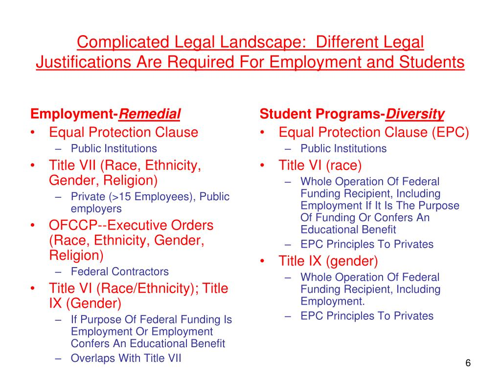Complicated Legal Landscape:  Different Legal Justifications Are Required For Employment and Students