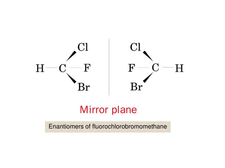 Enantiomers of fluorochlorobromomethane