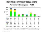 doi mission critical occupations permanent employees fy06
