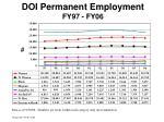 doi permanent employment fy97 fy06