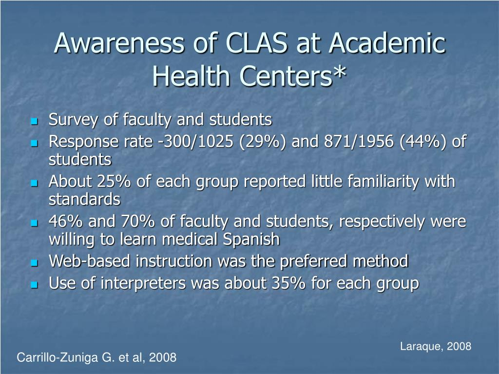 Awareness of CLAS at Academic Health Centers*