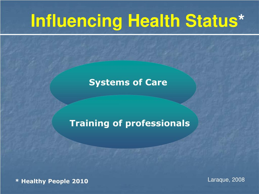 Influencing Health Status