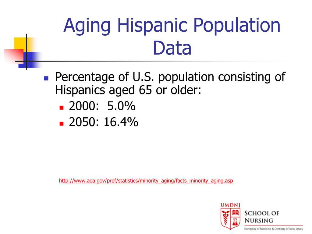 Aging Hispanic Population Data