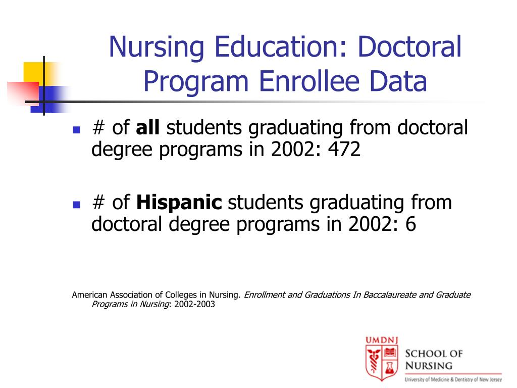 Nursing Education: Doctoral Program Enrollee Data
