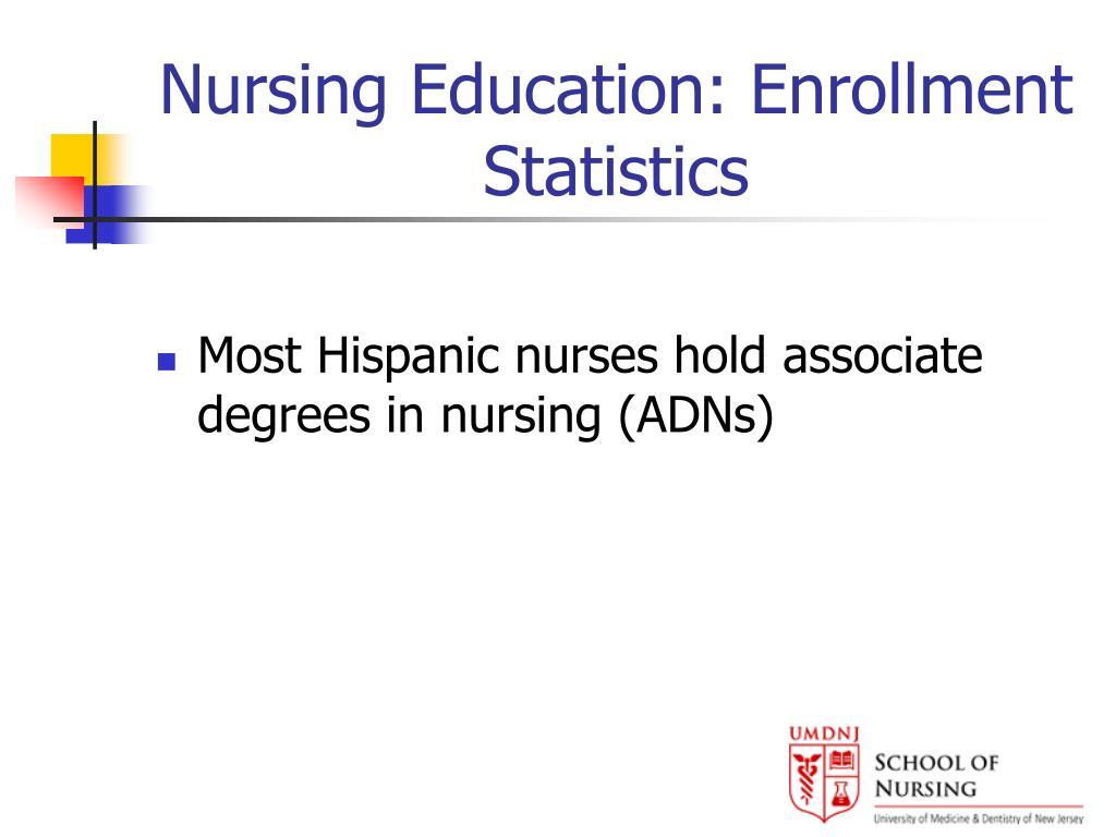 Nursing Education: Enrollment Statistics