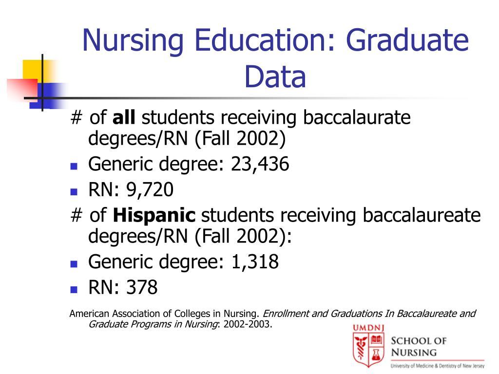 Nursing Education: Graduate Data