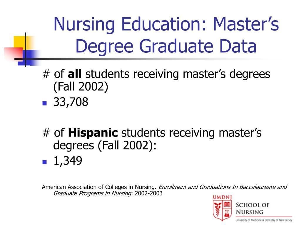Nursing Education: Master's Degree Graduate Data