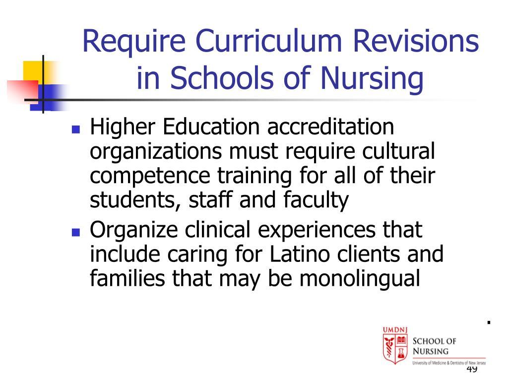 Require Curriculum Revisions in Schools of Nursing