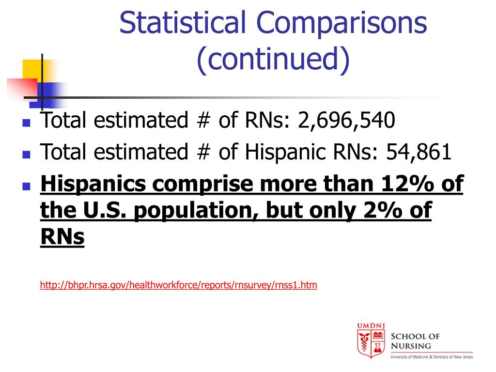 Statistical Comparisons (continued)