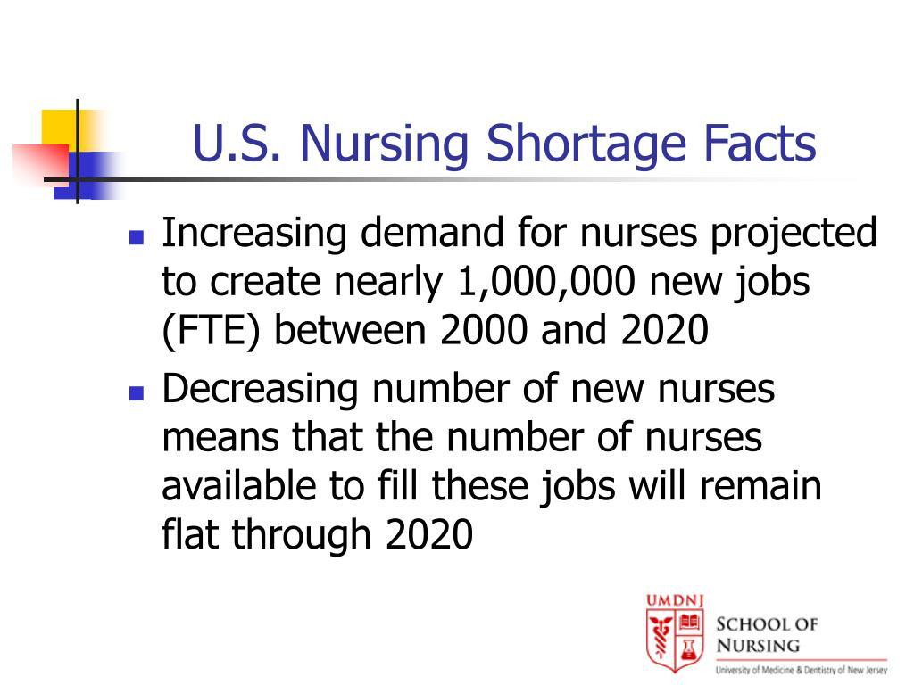 U.S. Nursing Shortage Facts