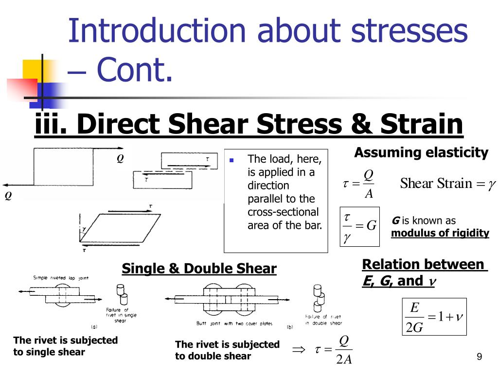 PPT - Load and Stress Analysis PowerPoint Presentation - ID