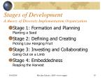 stages of development a theory of diversity implementation organization