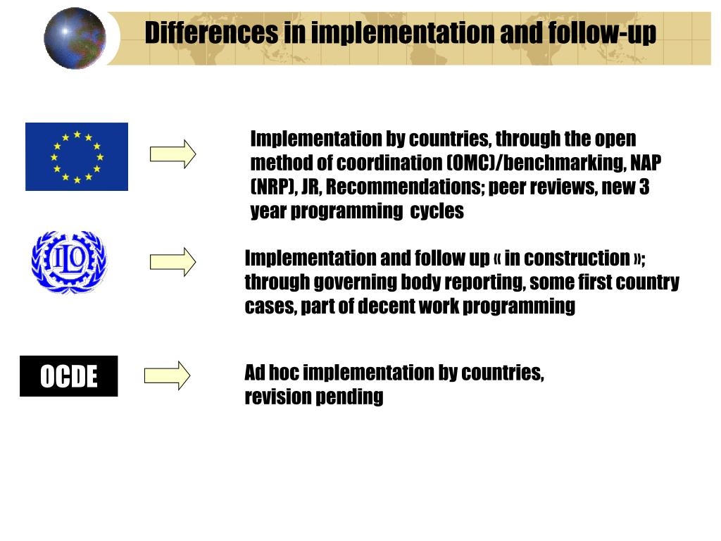Differences in implementation and follow-up
