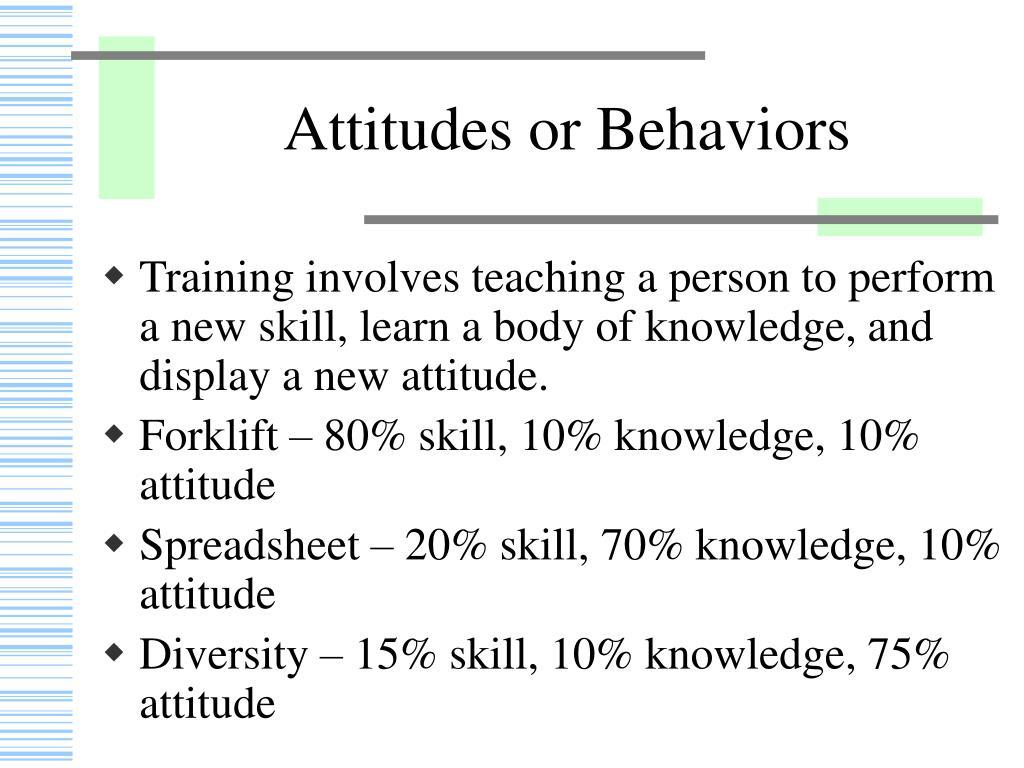Attitudes or Behaviors