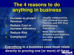 the 4 reasons to do anything in business
