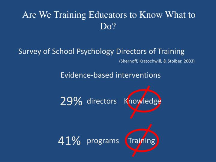 Are We Training Educators to Know What to Do?