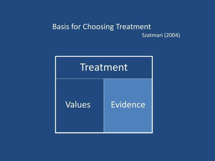 Basis for Choosing Treatment