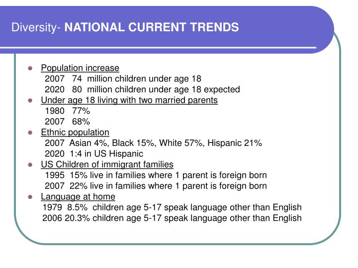 Diversity national current trends