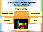 characteristics of management decision making