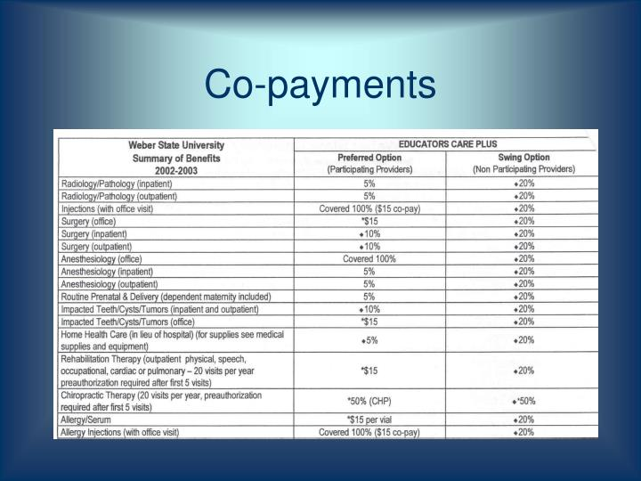 Co-payments