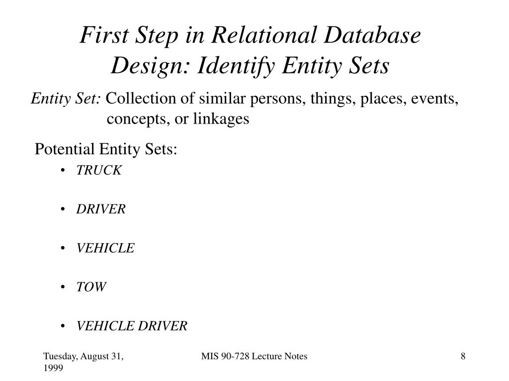 First Step in Relational Database Design: Identify Entity Sets