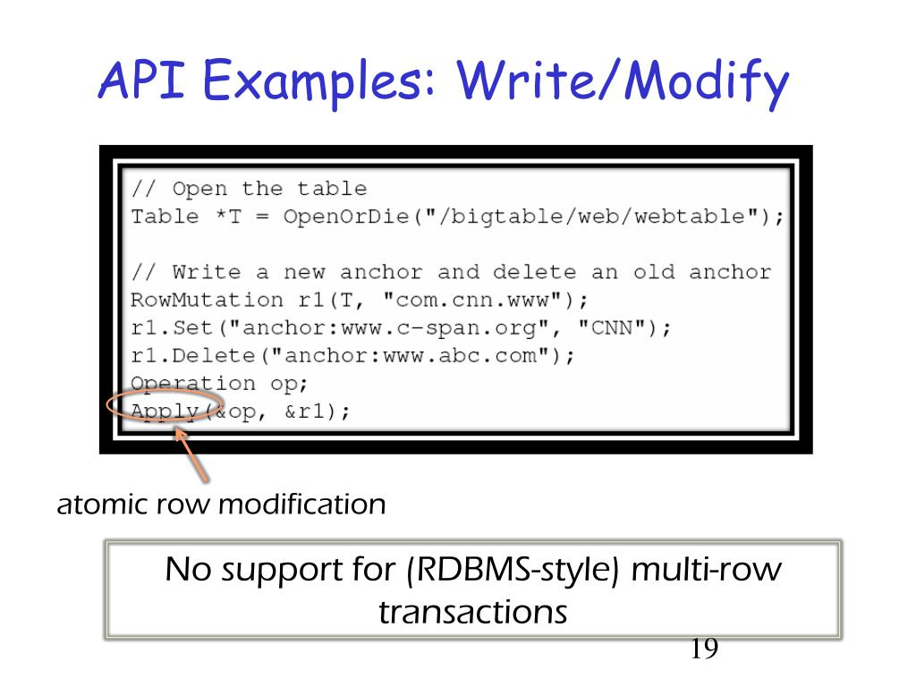 API Examples: Write/Modify