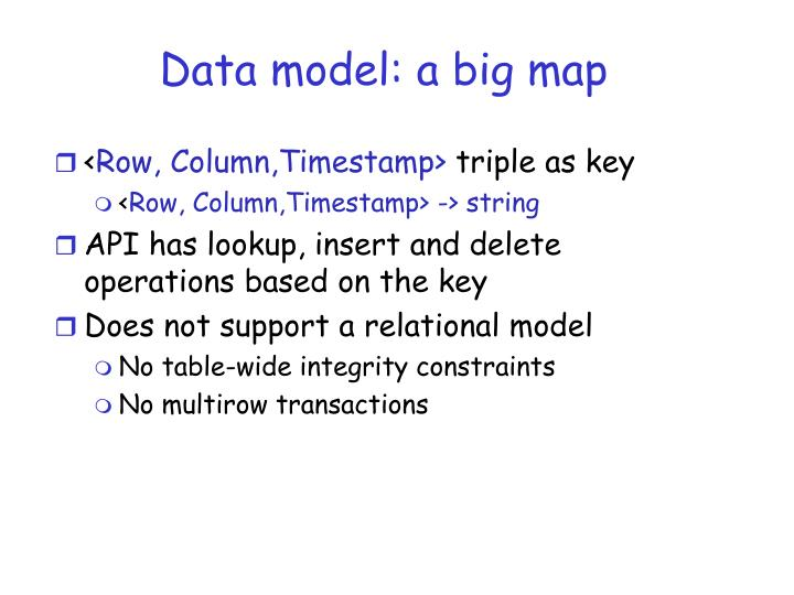 Data model a big map