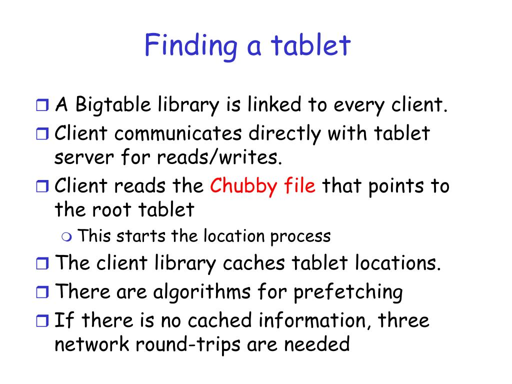 Finding a tablet