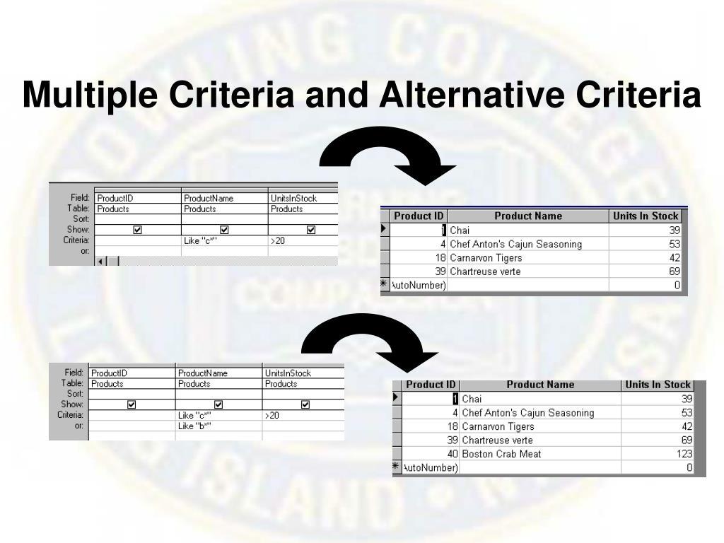Multiple Criteria and Alternative Criteria