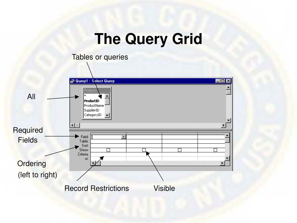 The Query Grid