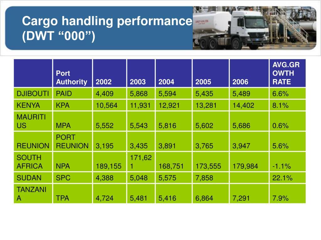 Cargo handling performance