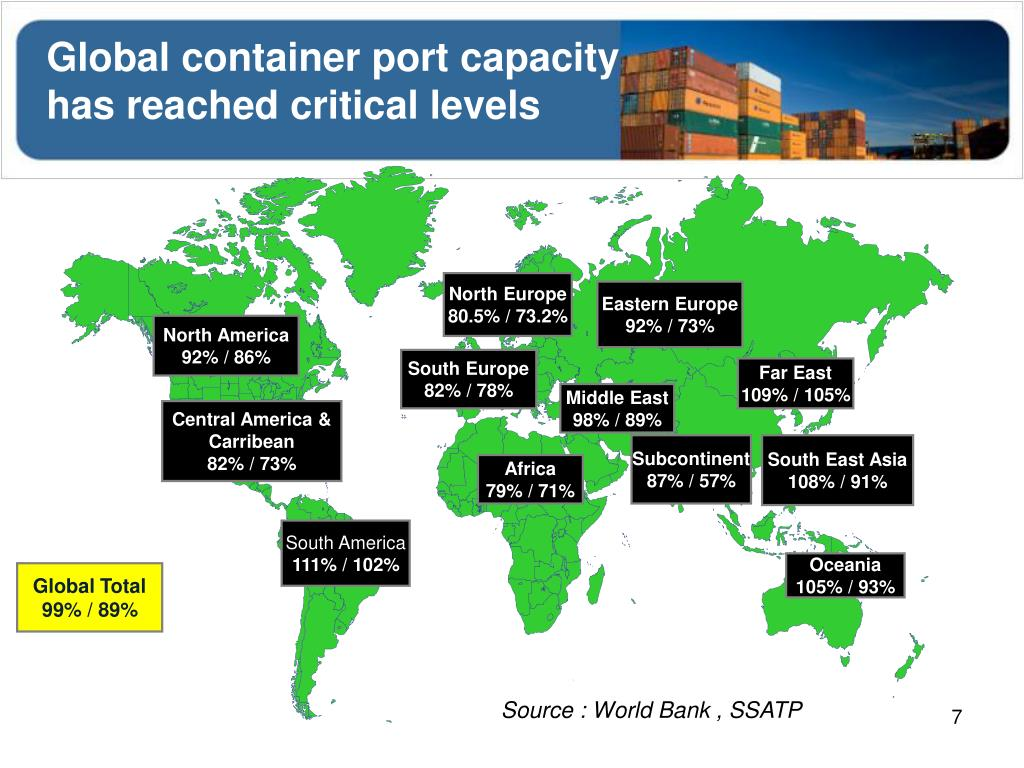 Global container port capacity