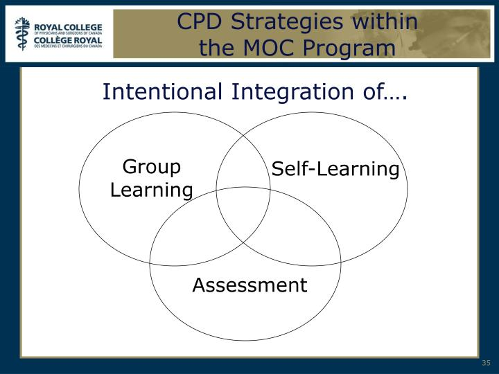 CPD Strategies within