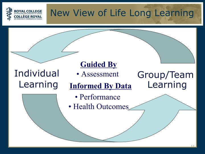 New View of Life Long Learning