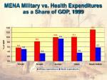 mena military vs health expenditures as a share of gdp 1999